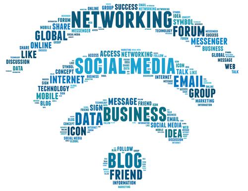 app e social network più usati